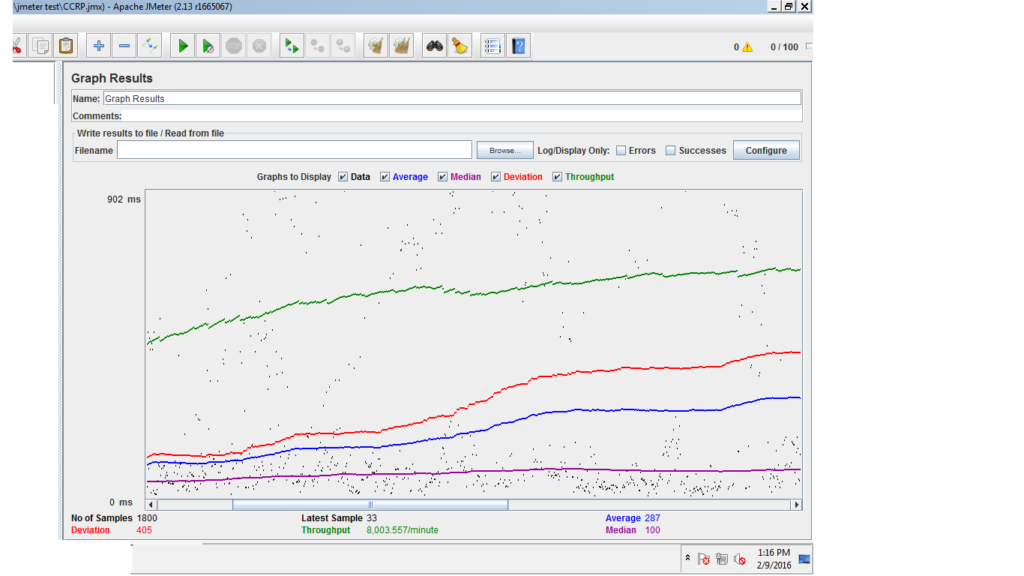 Screenshot of performance testing Open source