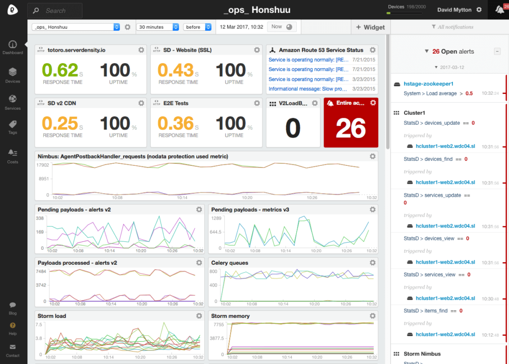 screenshot of example of customizable dashboards for what are server monitoring tools