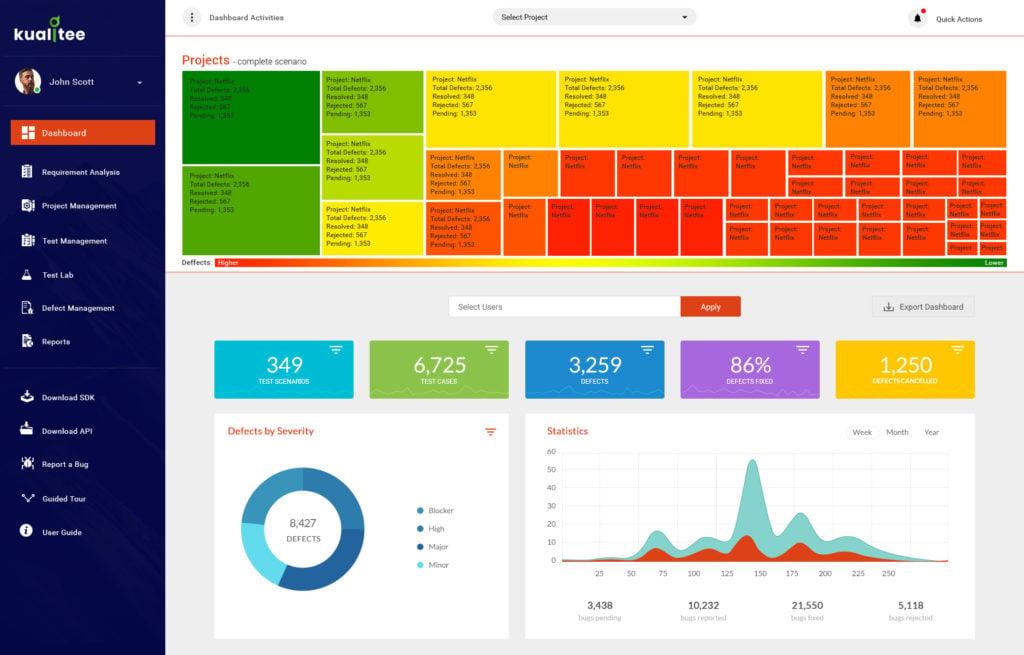 Screenshot of Kualitee Software Testing Tools