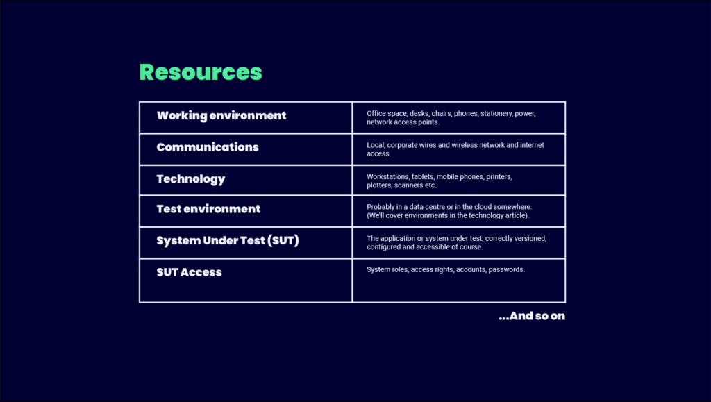 Resources Infographic
