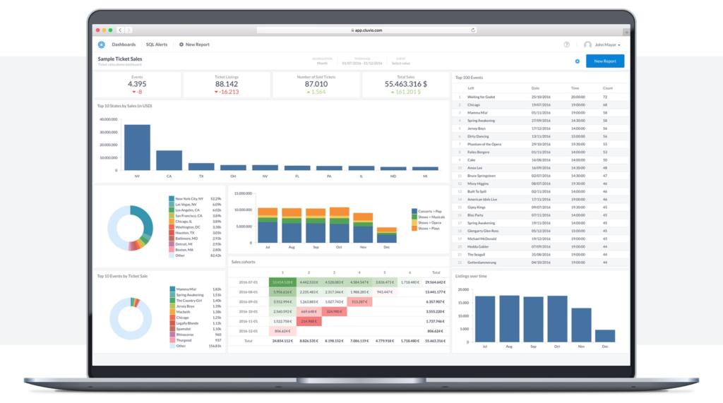 Cluvio SQL Analytics Screenshot